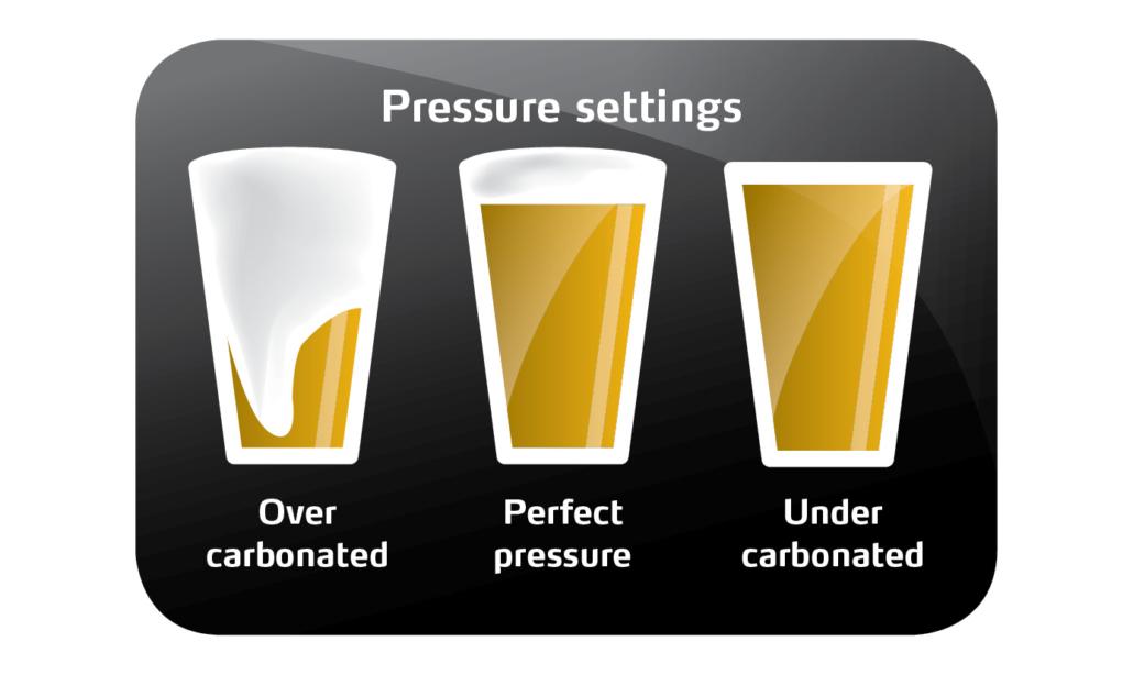 Pressure_settings