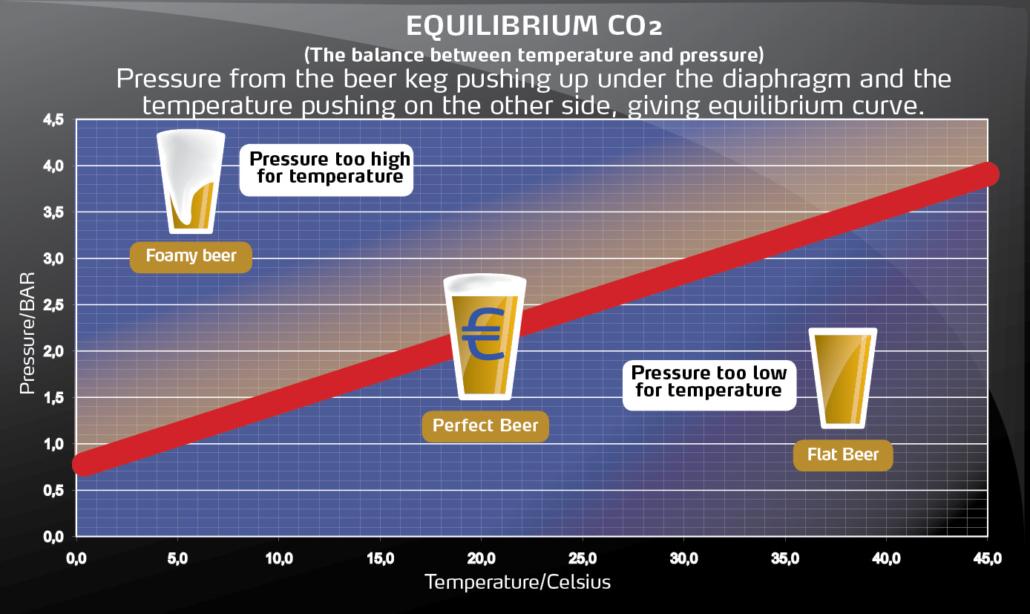 Equilibrium_tabel